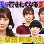 【元SKE女子アナ】柴田阿弥さんのしっかり者な自宅【画像あり】