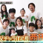 【7児の父チャラ男IT社長】西田祥社長の自宅一部【画像】